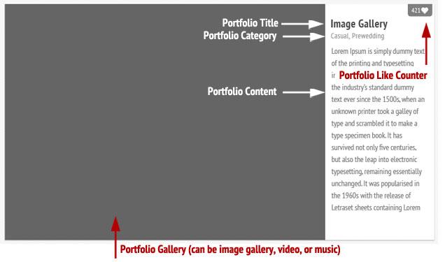 Portfolio Expand Component